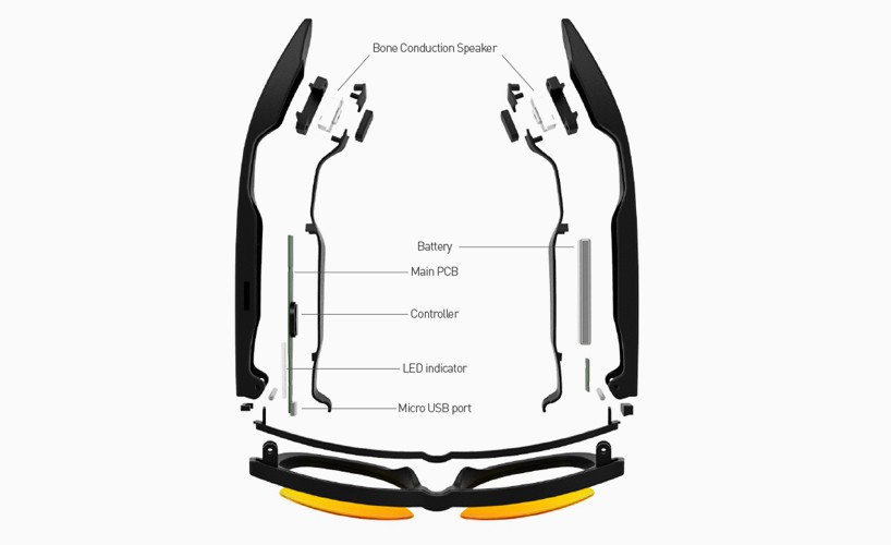 zungle-panther-sunglasses-headphones-designboom-02-818x500